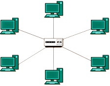 Pengertian dan Macam-Macam Topologi Jaringan Komputer ...